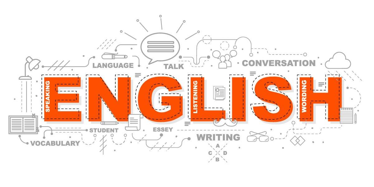 Anglisht – Shqip   Niveli A1 Beginner